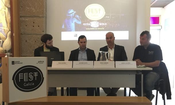 SonRías Baixas 2018 xerou un impacto de 1,14 millóns de euros no Morrazo